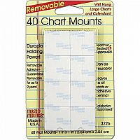 40 Chart Mounting Tabs