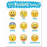 How Are You Feeling Emoji Poster