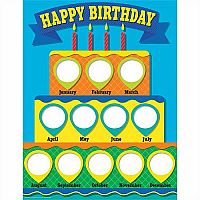 Learning Adventures Birthday Chart