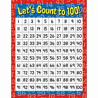 Let's Count to 100! Poster