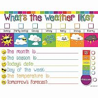Smart Poly™  Weather Chart
