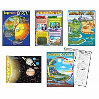 Earth Science - Charts Combo Pack